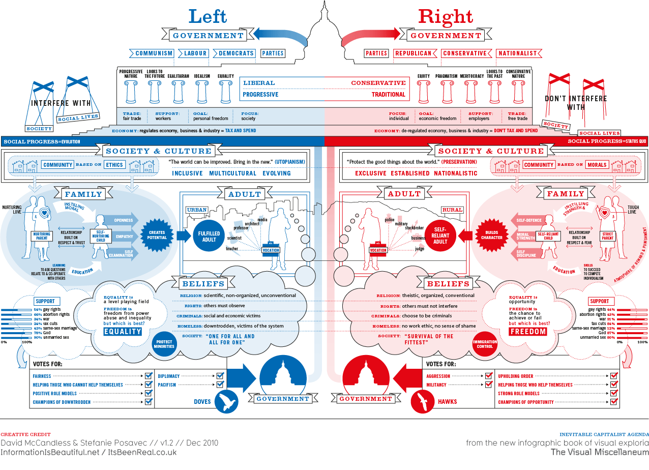 Left vs. Right (US version)