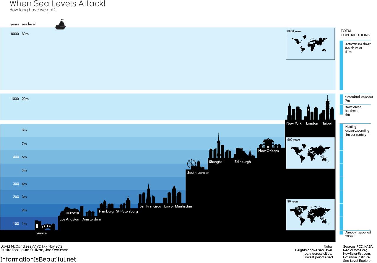 1276_rising-sea-levels.png