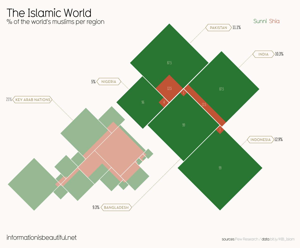 1276-islamic-worlds-muslims